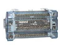 Lexic stroomverdeler 4P 160A